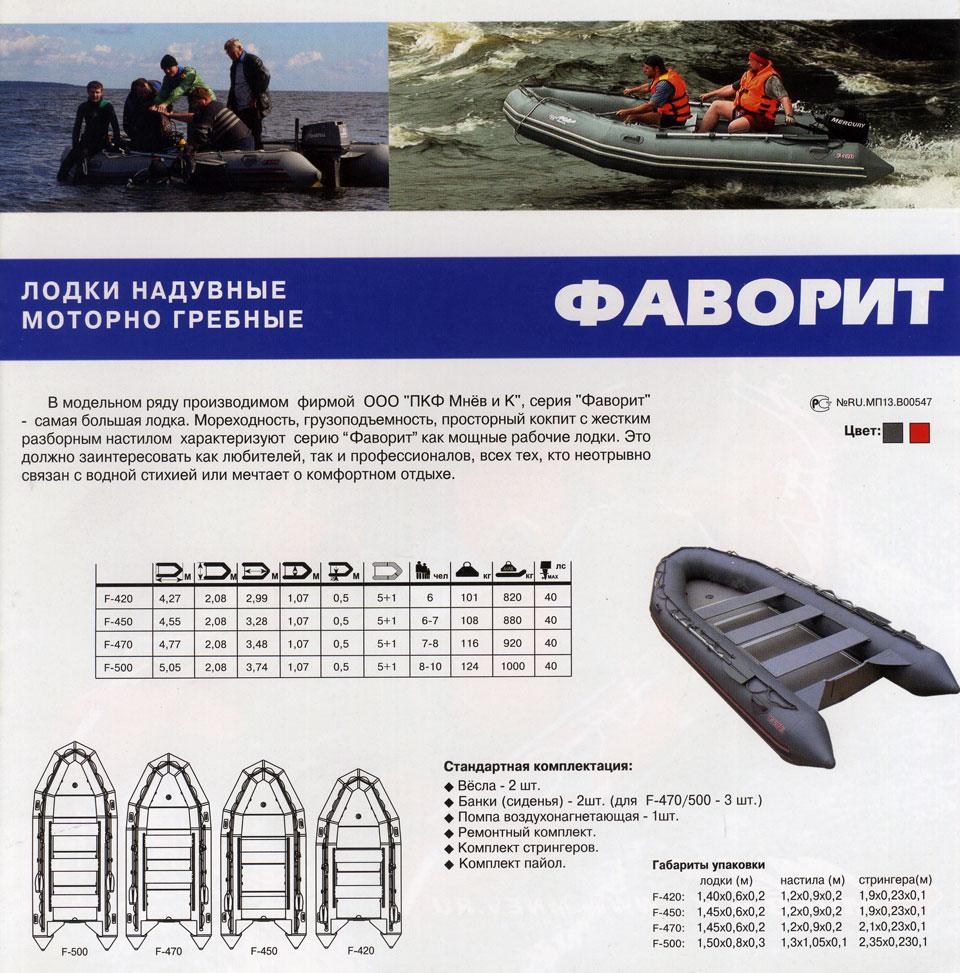 руководство по эксплуатации лодок фрегат