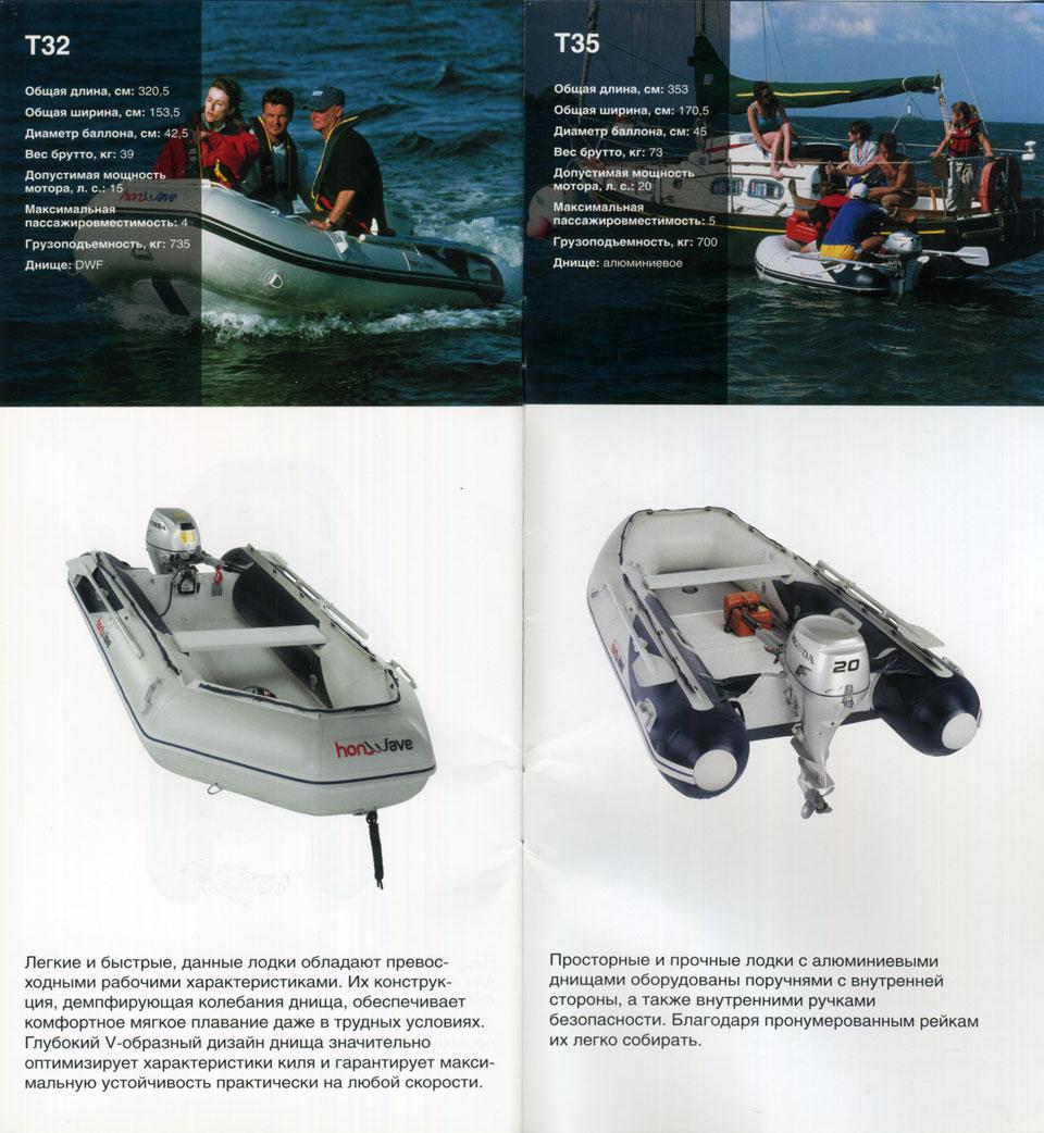 лодочные моторы хонда 2012 года