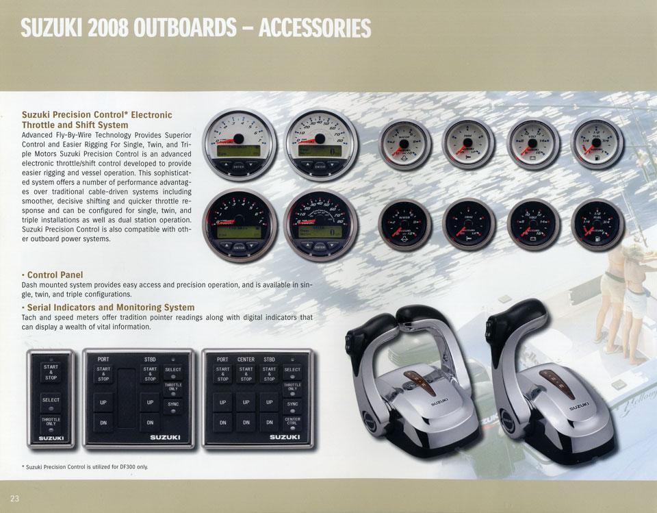измерительные приборы к лодкам