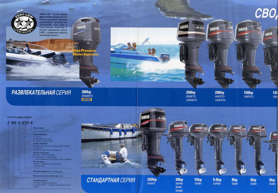 таблица мощности лодочных моторов