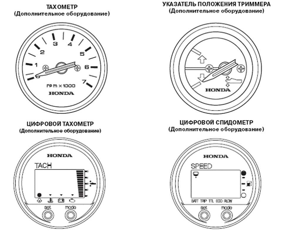 На фото ,представленных ниже , рассмотрим лодочные моторы.  Источник : инструкция по эксплуатации лодочных моторов...