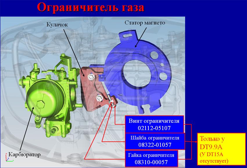 карбюратор мотора suzuki dt9.9a