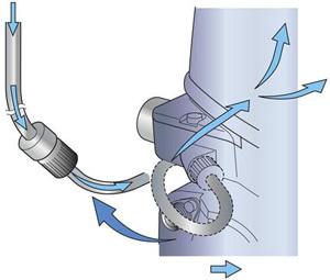 промывать подвесной мотор