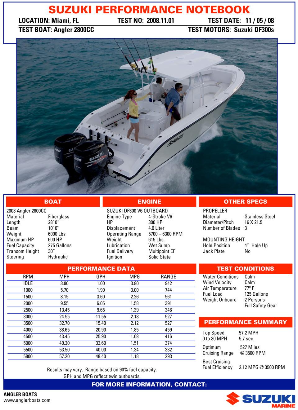 Index of /outboard/suzuki/picture