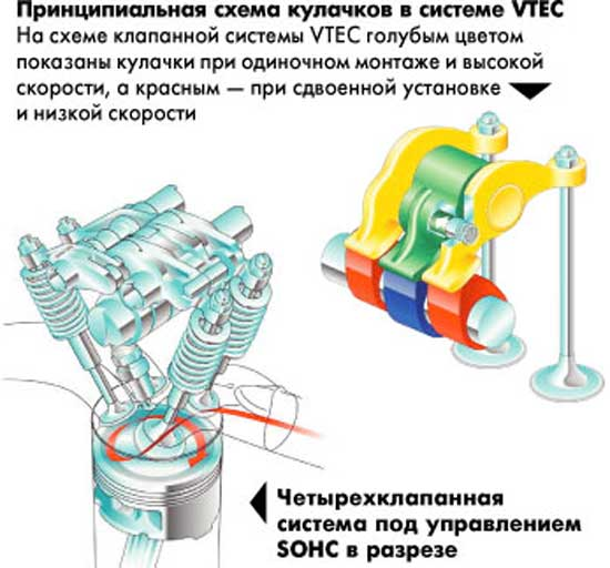 схема подвесного мотора honda