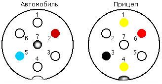 Схема подключения разъемов прицепа - Пост 74283 - Фото 2